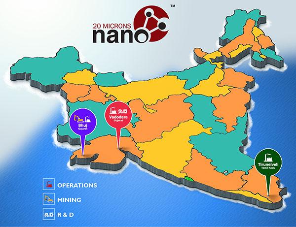 20Nano-operations